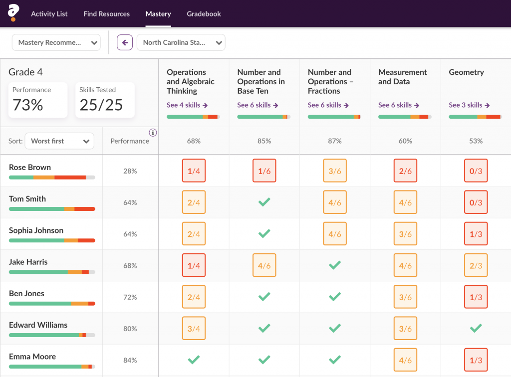 Quizalize Mastery Dashboards